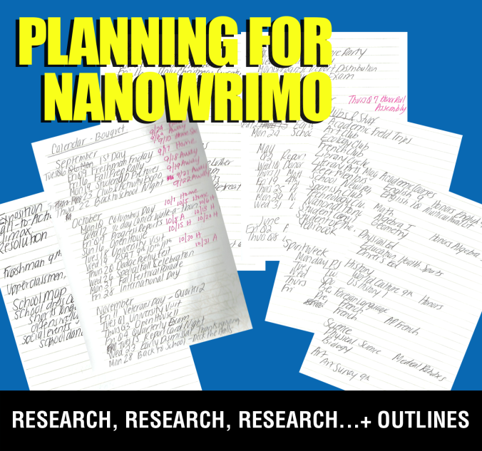 Planning for NaNoWriMo: Part 3 Research | 15MinutesofCreativity.com